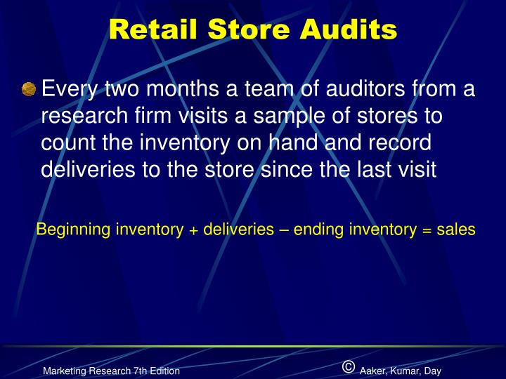 Retail Store Audits