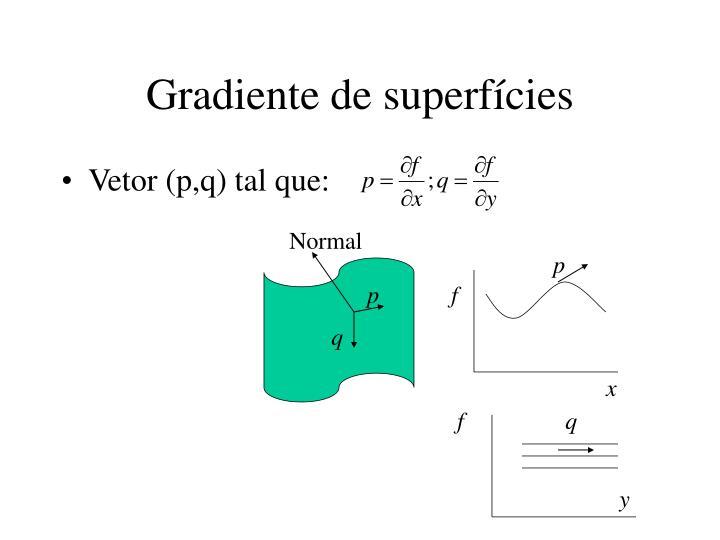 Gradiente de superfícies