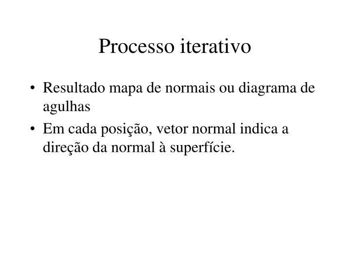 Processo iterativo