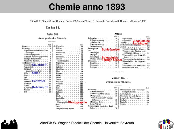 Chemie anno 1893