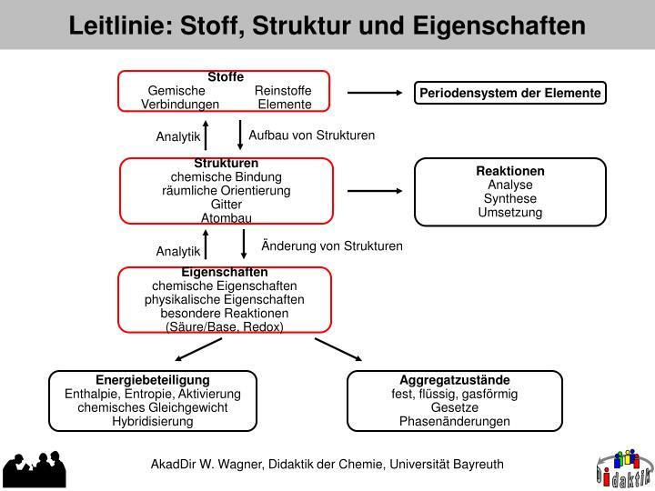 Leitlinie: Stoff, Struktur und Eigenschaften