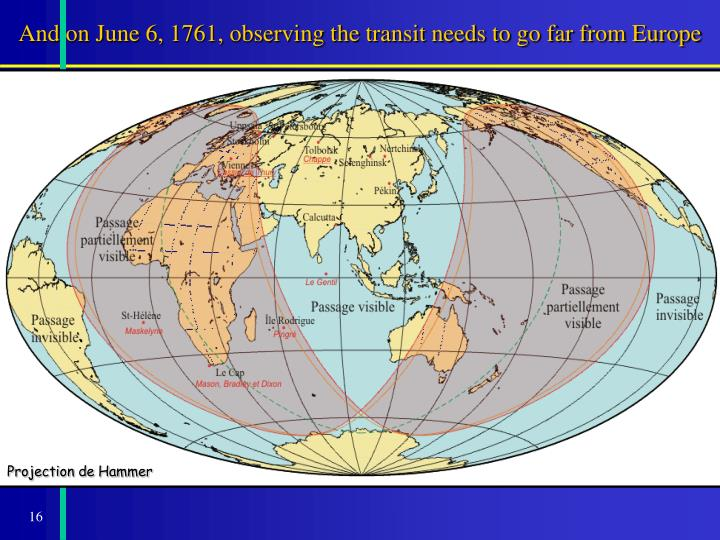 And on June 6, 1761, observing the transit needs to go far from Europe
