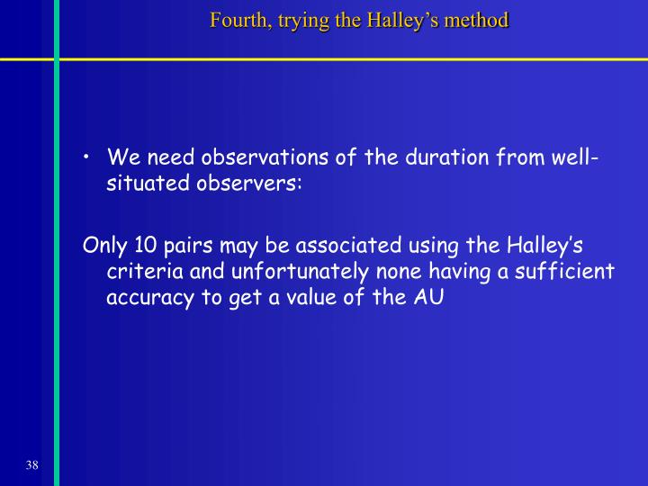 Fourth, trying the Halley's method