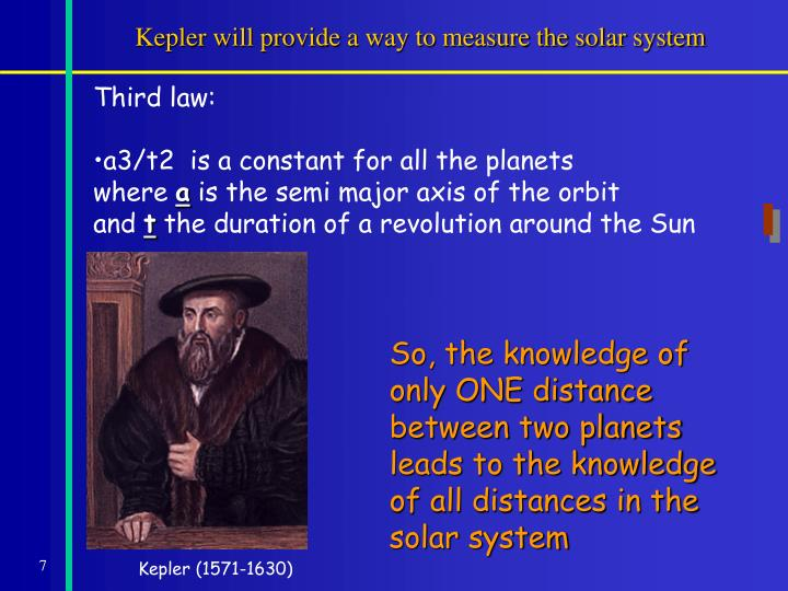Kepler will provide a way to measure the solar system