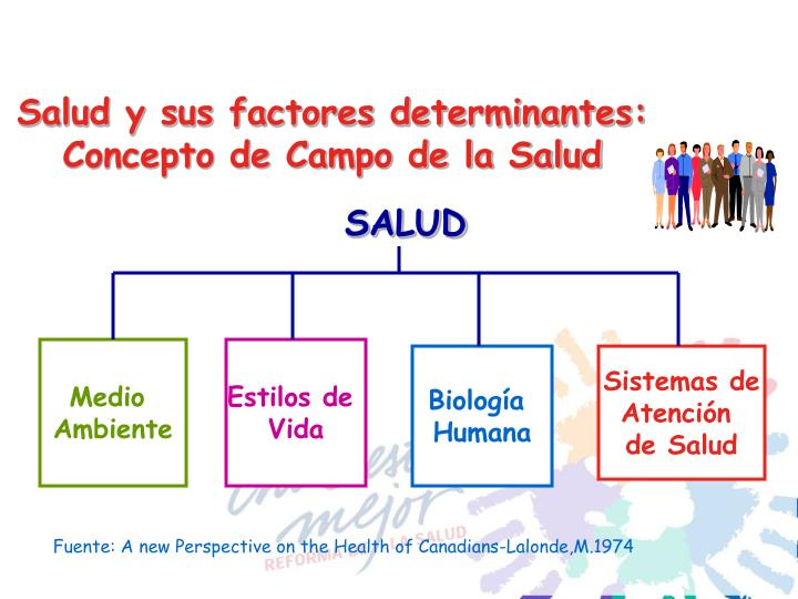 Salud y sus factores determinantes:
