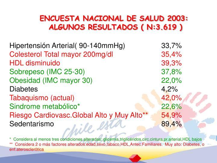 ENCUESTA NACIONAL DE SALUD 2003: