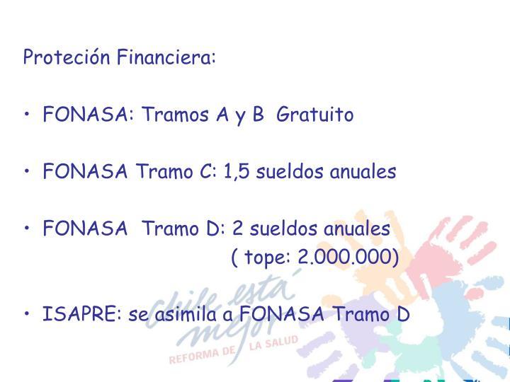 Proteción Financiera:
