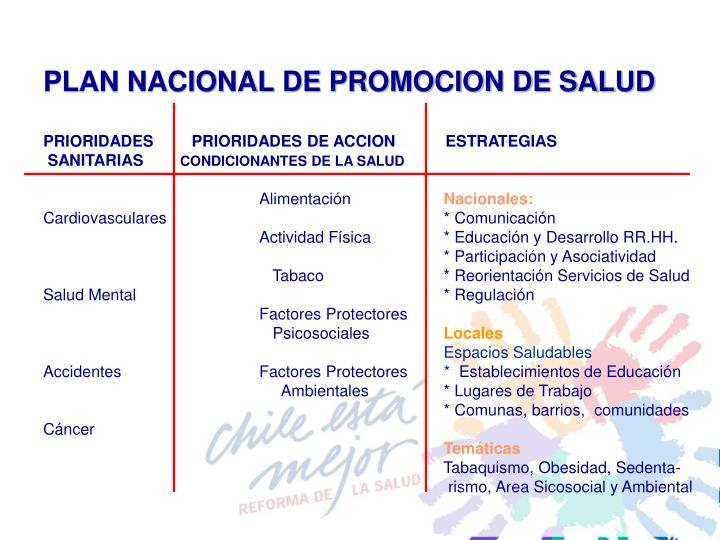 PLAN NACIONAL DE PROMOCION DE SALUD