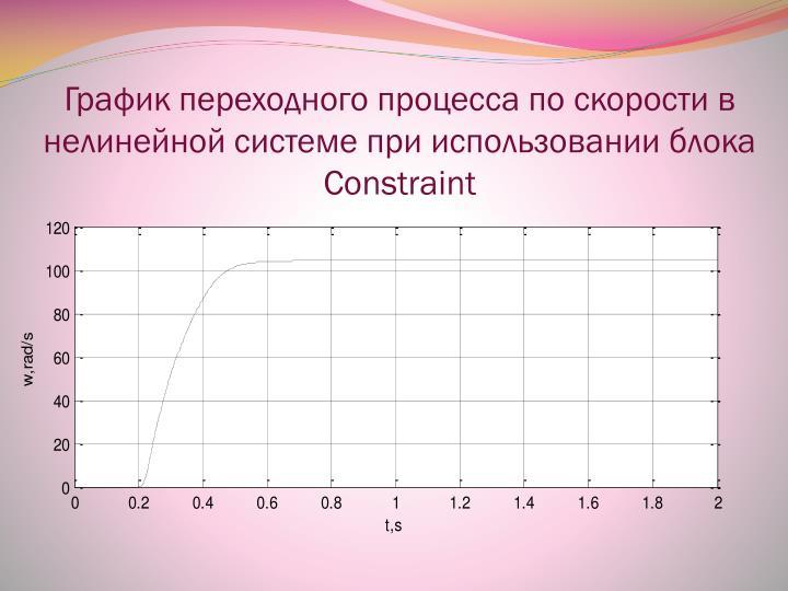 График переходного процесса по скорости в нелинейной системе при использовании блока