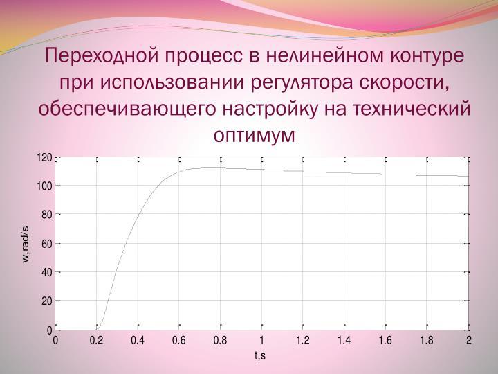 Переходной процесс в нелинейном контуре при использовании регулятора скорости, обеспечивающего настройку на технический оптимум