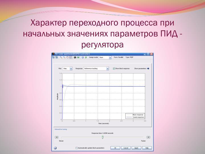Характер переходного процесса при начальных значениях параметров ПИД - регулятора