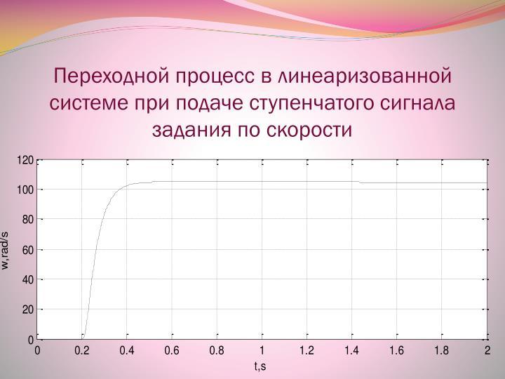 Переходной процесс в линеаризованной системе при подаче ступенчатого сигнала задания по скорости