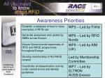 awareness priorities1