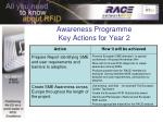 awareness programme key actions for year 22