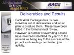 deliverables and results