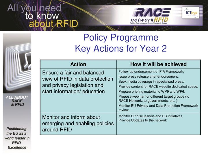 Policy Programme
