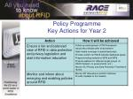 policy programme key actions for year 2