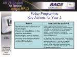 policy programme key actions for year 21