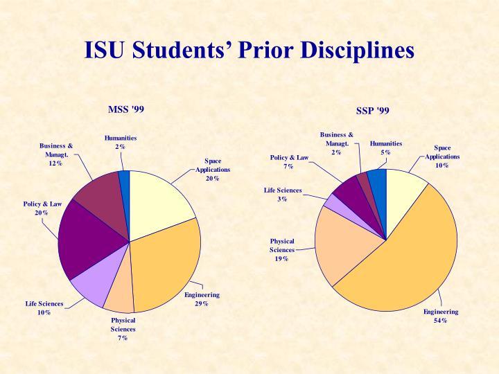 ISU Students' Prior Disciplines