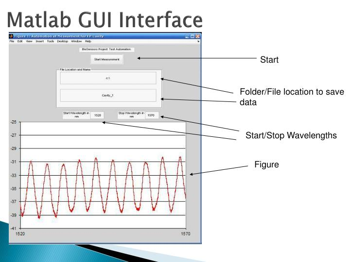 Matlab GUI Interface