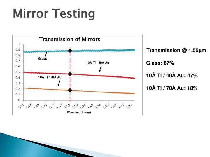 Mirror Testing