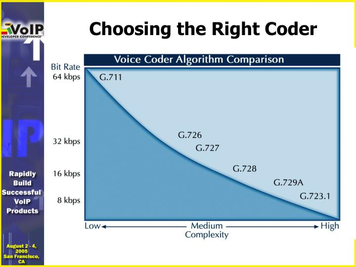 Choosing the Right Coder