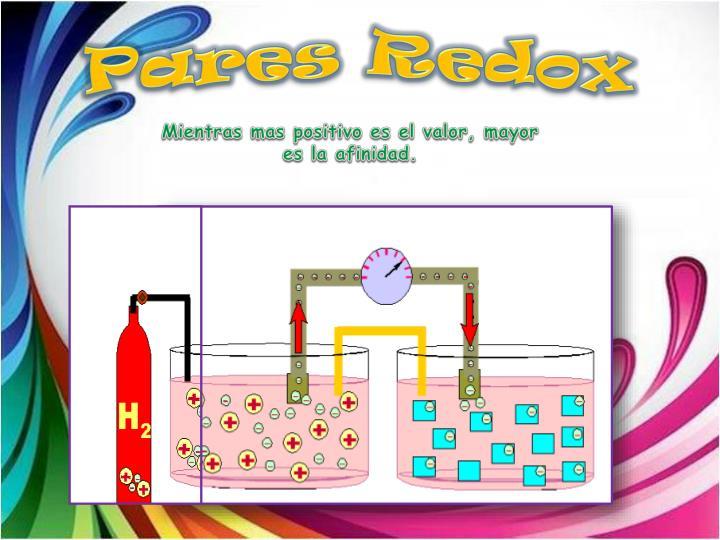 Pares Redox