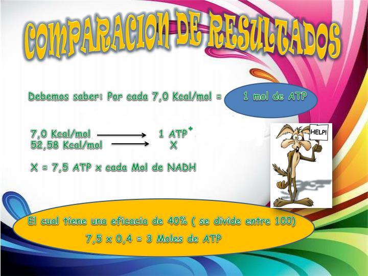 COMPARACION DE RESULTADOS