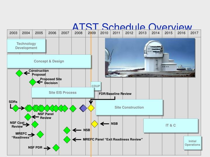 ATST Schedule Overview