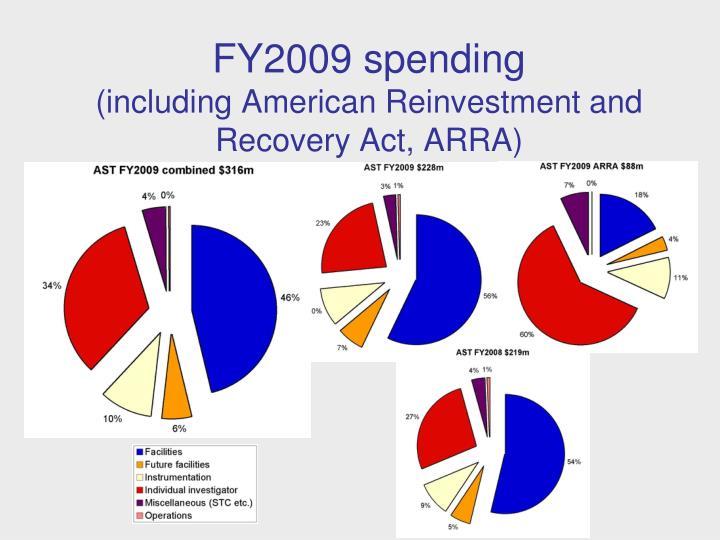FY2009 spending