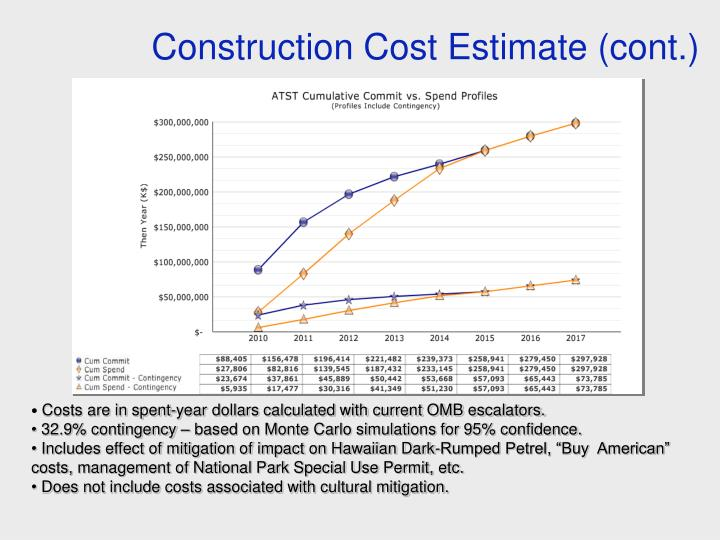 Construction Cost Estimate (cont.)