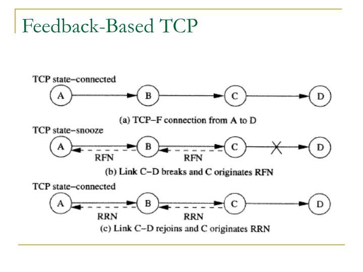 Feedback-Based TCP