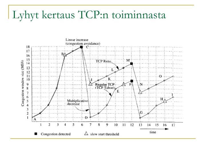 Lyhyt kertaus TCP:n toiminnasta