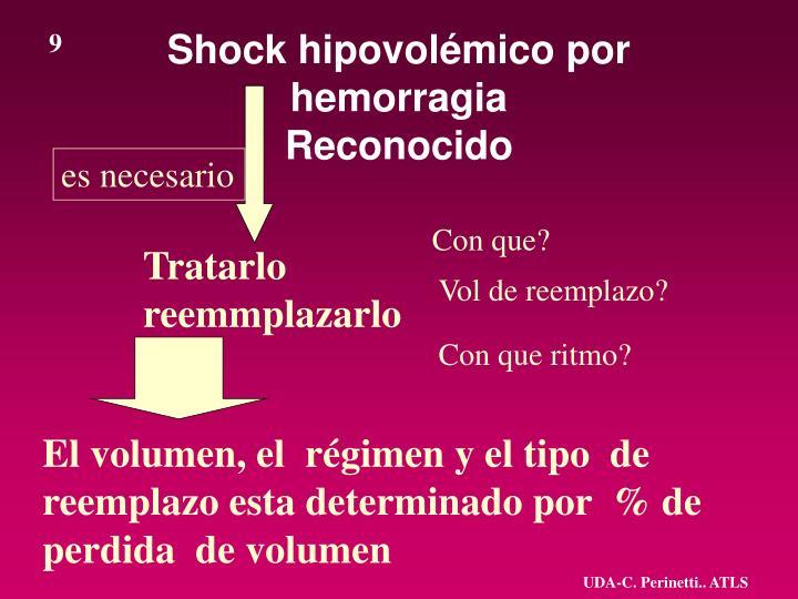 Shock hipovolémico por hemorragia