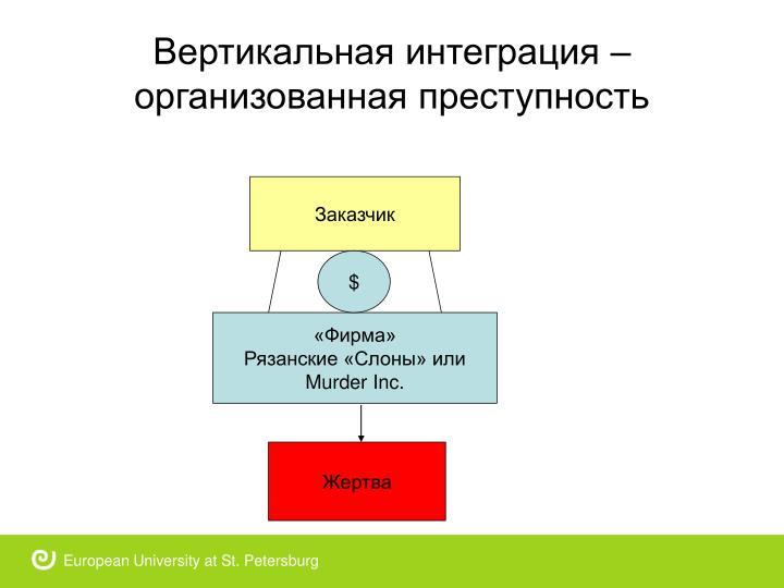 Вертикальная интеграция – организованная преступность