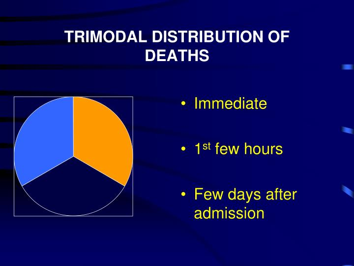 TRIMODAL DISTRIBUTION OF DEATHS