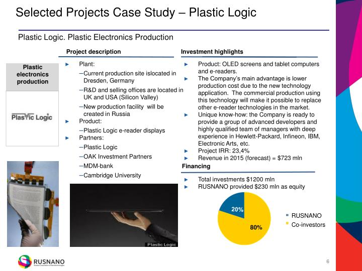 Selected Projects Case Study – Plastic Logic