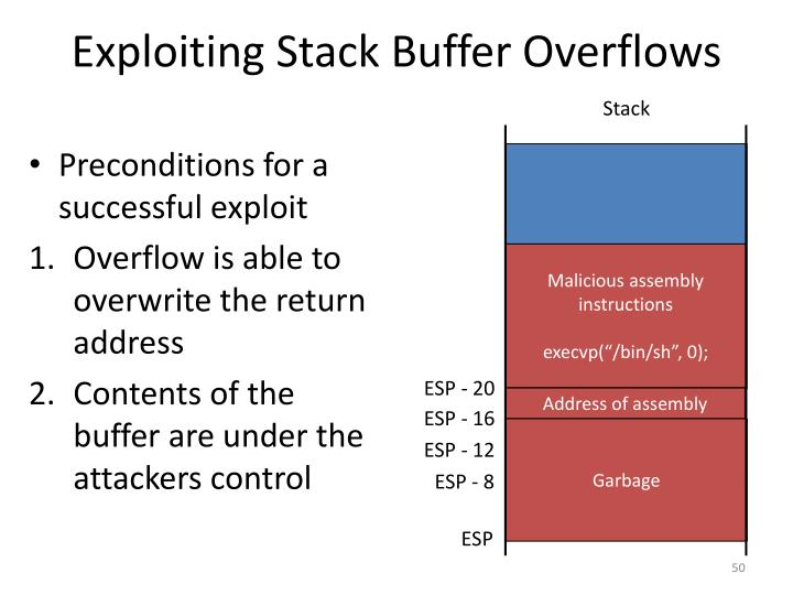 Exploiting Stack Buffer Overflows