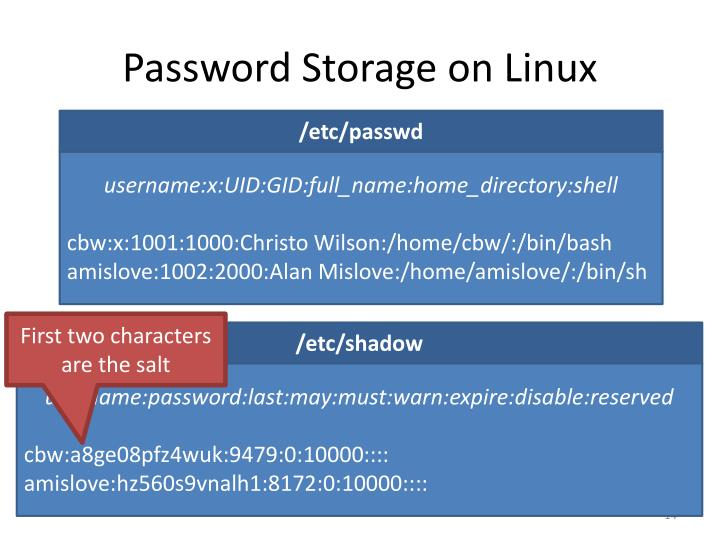 Password Storage on Linux