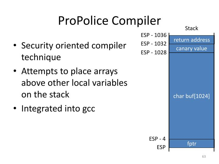 ProPolice