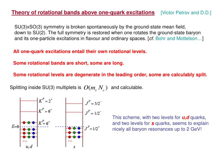 Theory of rotational bands above one-quark excitations
