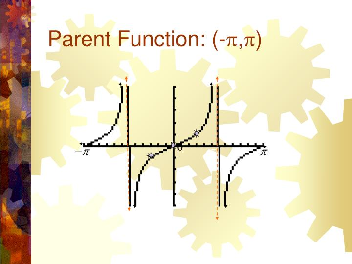 Parent Function: (-
