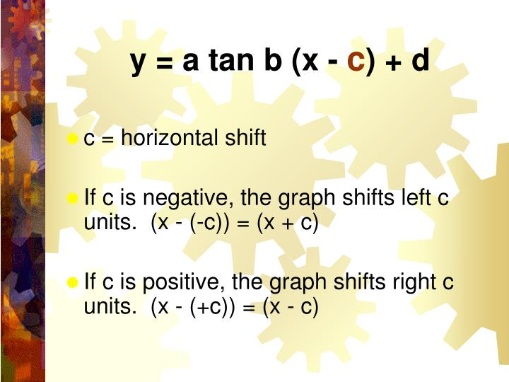 y = a tan b (x -