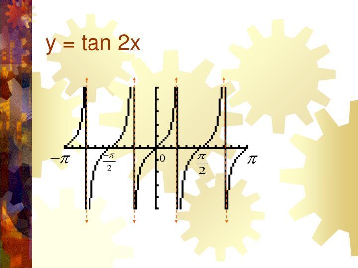 y = tan 2x