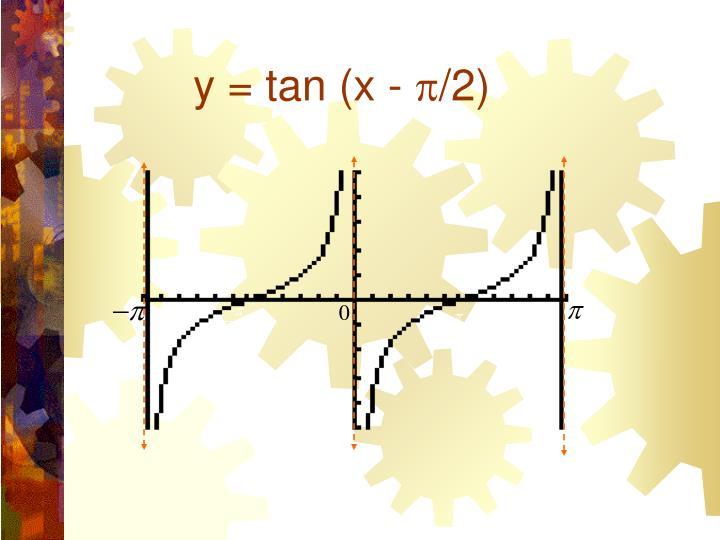 y = tan (x -