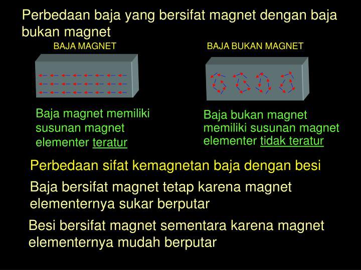 Baja magnet memiliki susunan magnet elementer