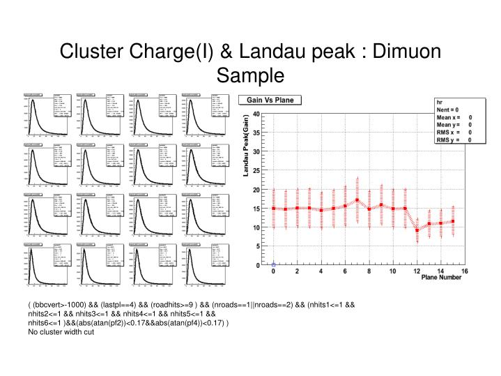 Cluster Charge(I) & Landau peak : Dimuon Sample