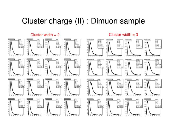 Cluster charge (II) : Dimuon sample