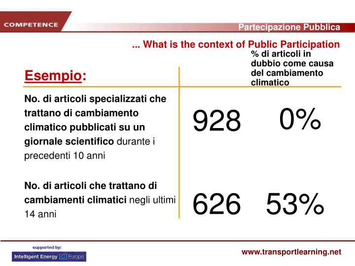 ... What is the context of Public Participation