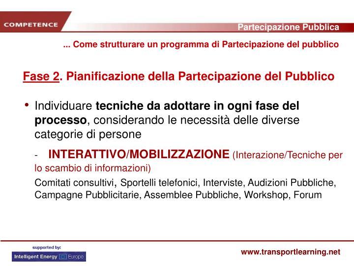 ... Come strutturare un programma di Partecipazione del pubblico